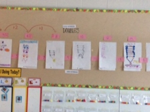 The many ways we can 'show & know' numbers.